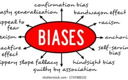 overview-most-common-cognitive-biases-260nw-1719388132